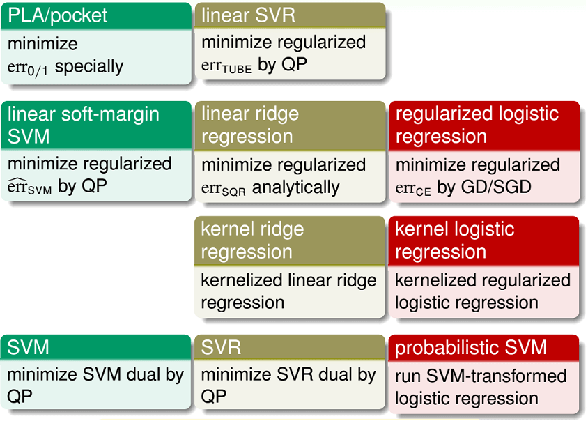 classification-and-regression-models